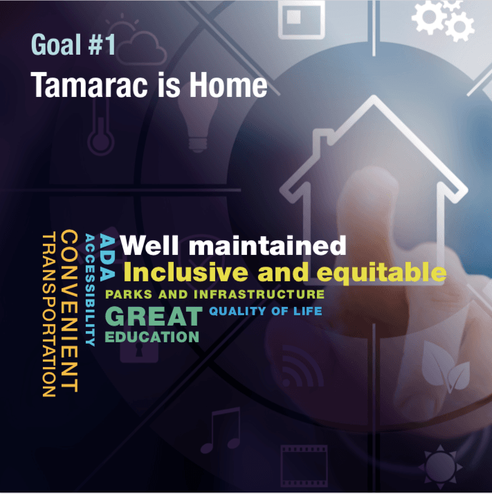 Strategic Goal 1 Tamarac is Home