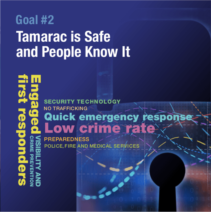 Strategic Goal 2 Tamarac is Safe and People Know It